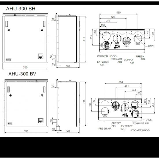 Ensy 300 BH/BV (līdz 120m2)